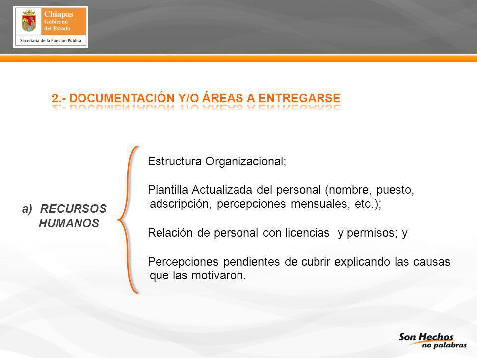 Estructura Organizacional; Plantilla Actualizada del personal (nombre, puesto, adscripción, percepciones mensuales, etc.); Relación de personal con li