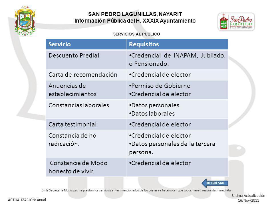 SERVICIOS AL PUBLICO En la Secretaria Municipal: se prestan los servicios antes mencionados de los cuales se hace notar que todos tienen respuesta inmediata.