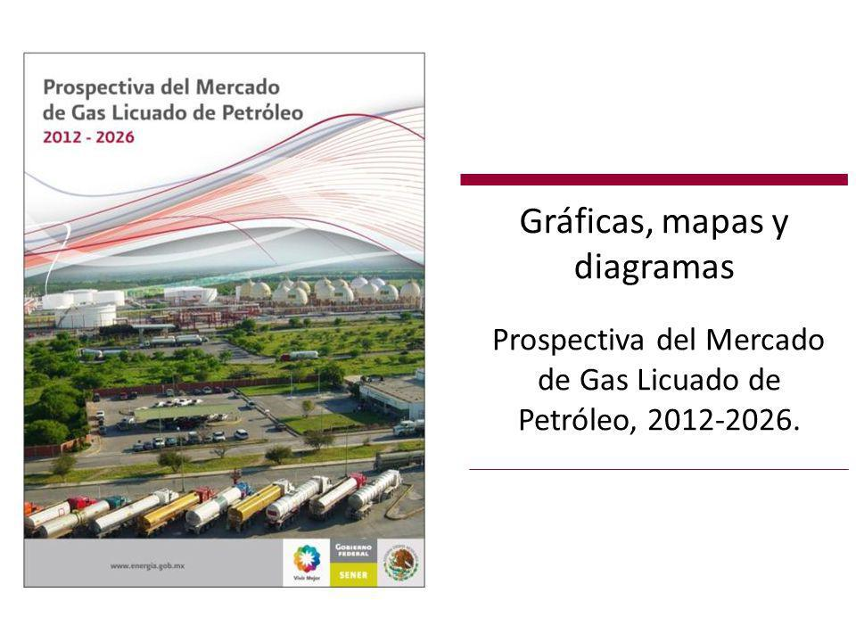 Fuente: Prospectiva del Mercado de Gas Licuado de Petróleo, 2012-2026. Gráficas, mapas y diagramas Prospectiva del Mercado de Gas Licuado de Petróleo,