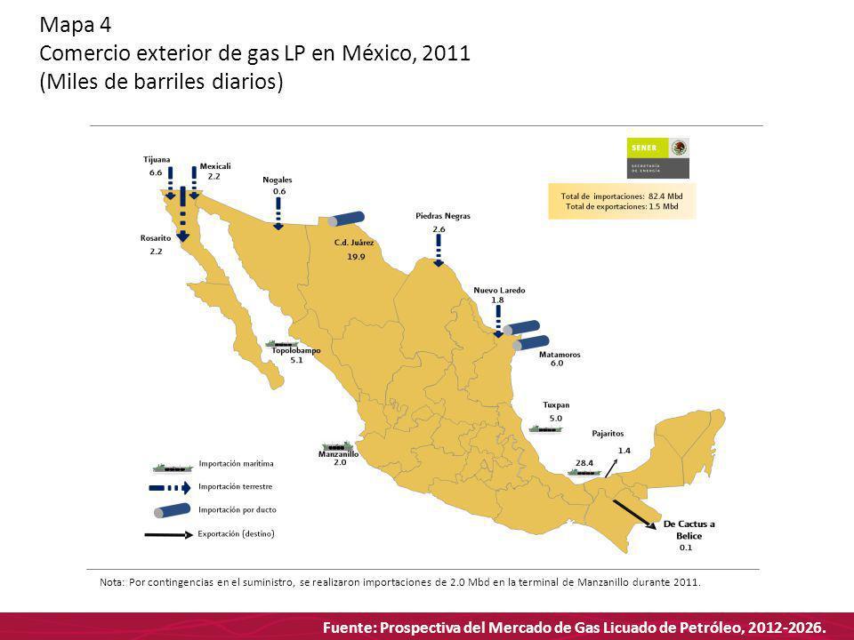 Fuente: Prospectiva del Mercado de Gas Licuado de Petróleo, 2012-2026. Mapa 4 Comercio exterior de gas LP en México, 2011 (Miles de barriles diarios)