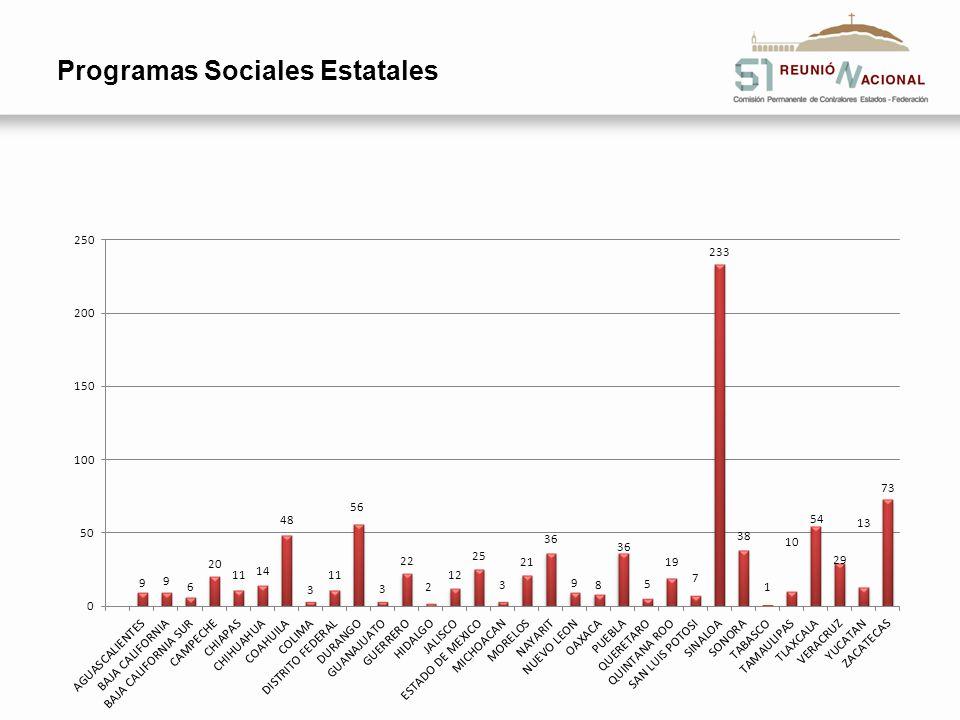 Programas Sociales Estatales