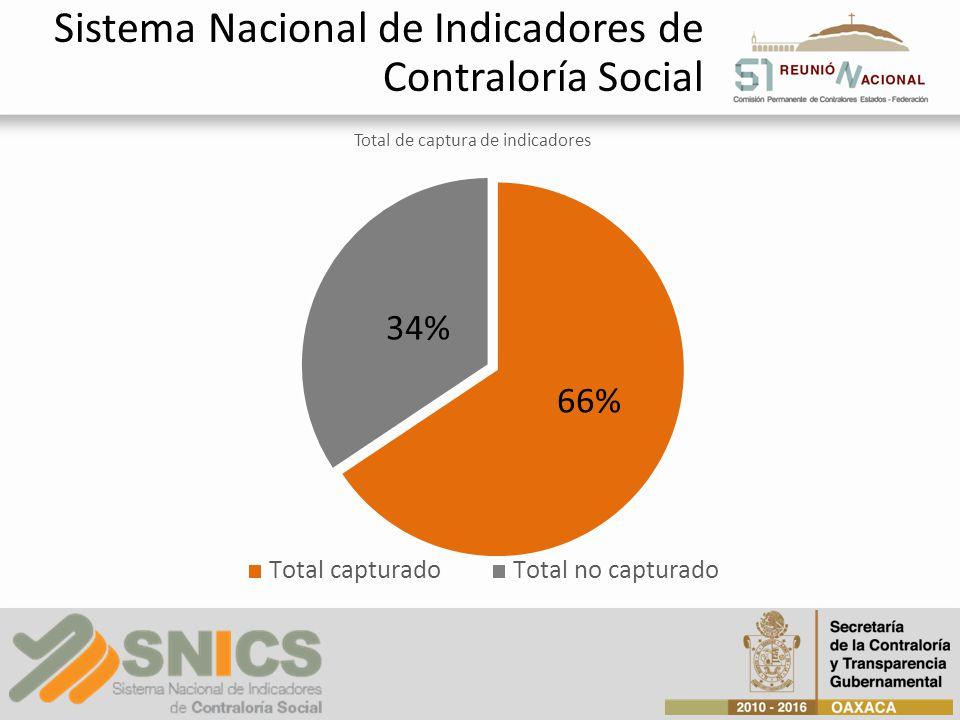 66% 34%