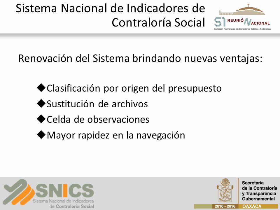 Sistema Nacional de Indicadores de Contraloría Social Clasificación por origen del presupuesto Sustitución de archivos Celda de observaciones Mayor ra