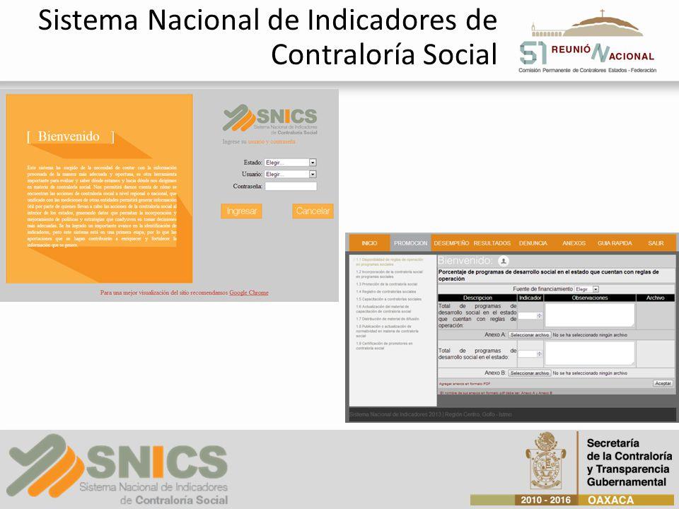 Sistema Nacional de Indicadores de Contraloría Social