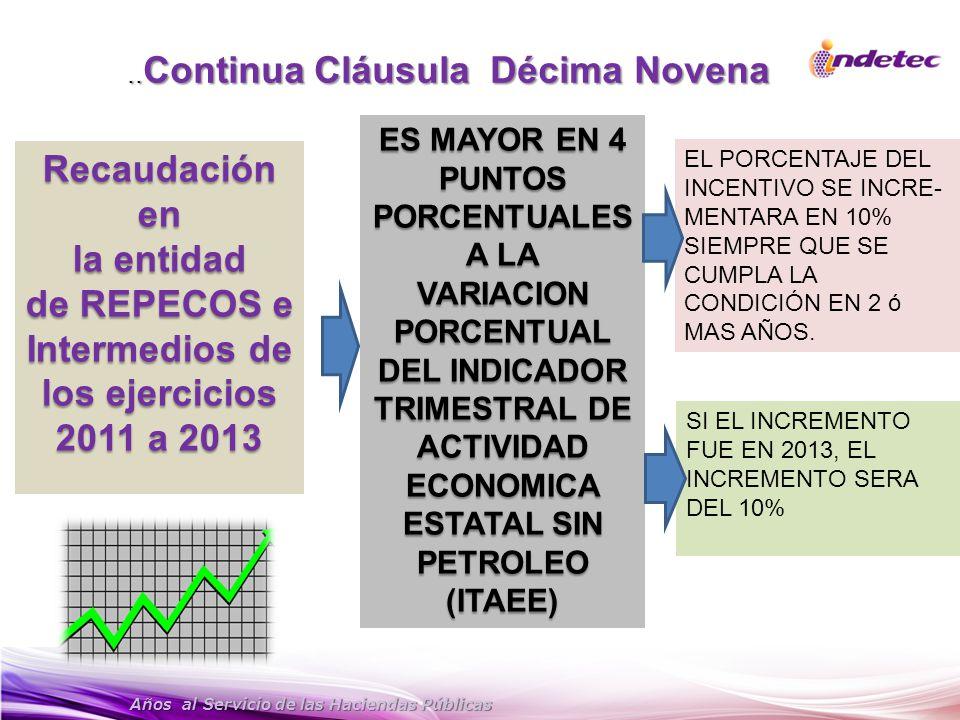 Años al Servicio de las Haciendas Públicas Recaudación en la entidad de REPECOS e Intermedios de los ejercicios 2011 a 2013 ES MAYOR EN 4 PUNTOS PORCE