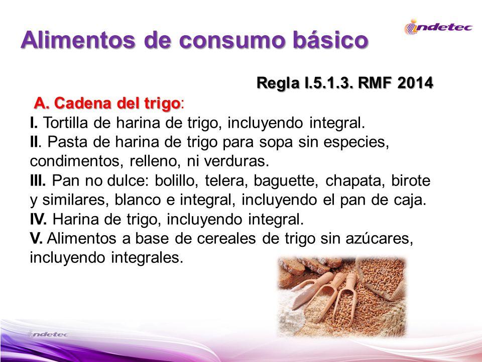 Alimentos de consumo básico A. Cadena del trigo A. Cadena del trigo: I. Tortilla de harina de trigo, incluyendo integral. II. Pasta de harina de trigo