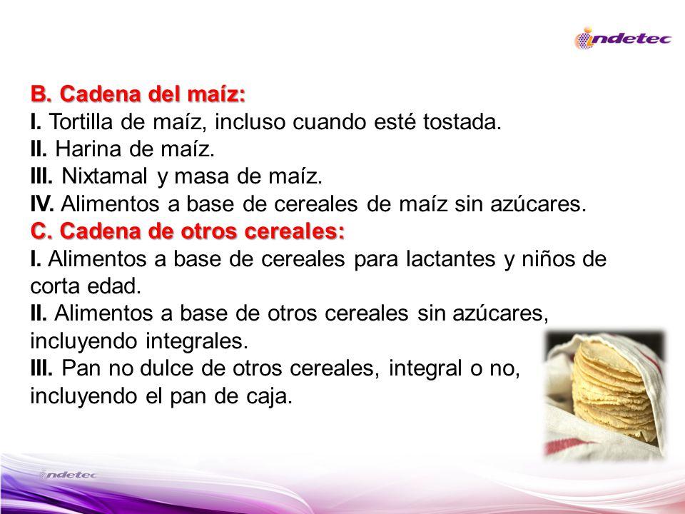 B. Cadena del maíz: I. Tortilla de maíz, incluso cuando esté tostada. II. Harina de maíz. III. Nixtamal y masa de maíz. IV. Alimentos a base de cereal
