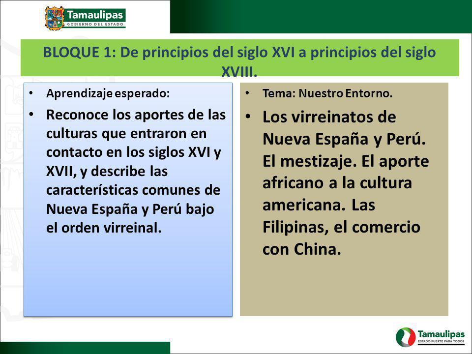 Los virreinatos de Nueva España y el Perú.