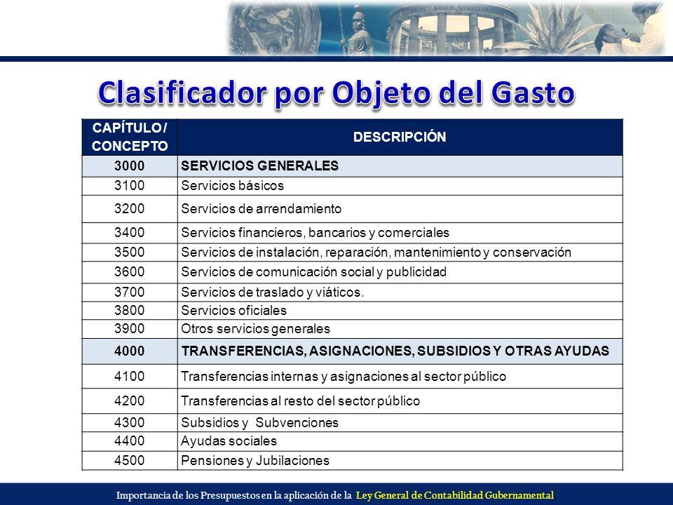 Importancia de los Presupuestos en la aplicación de la Ley General de Contabilidad Gubernamental CAPÍTULO / CONCEPTO DESCRIPCIÓN 3000SERVICIOS GENERAL