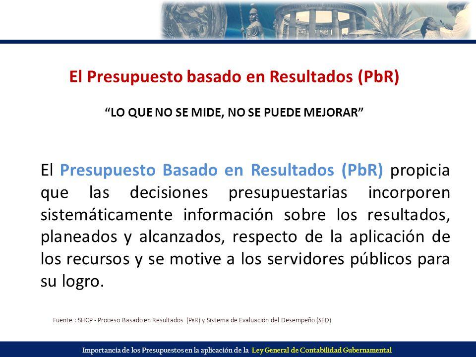 El Presupuesto basado en Resultados (PbR) LO QUE NO SE MIDE, NO SE PUEDE MEJORAR El Presupuesto Basado en Resultados (PbR) propicia que las decisiones