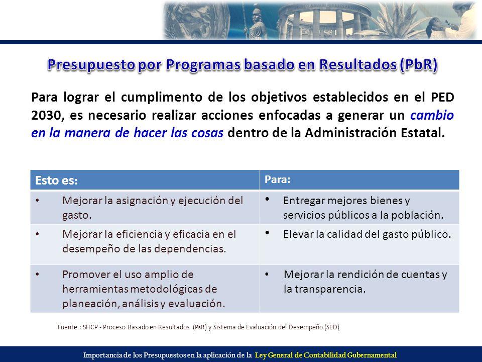 Evaluación Planeación Programación Presupuestación Ejecución Control -Establecimiento de Planes, Programas y Estrategias.