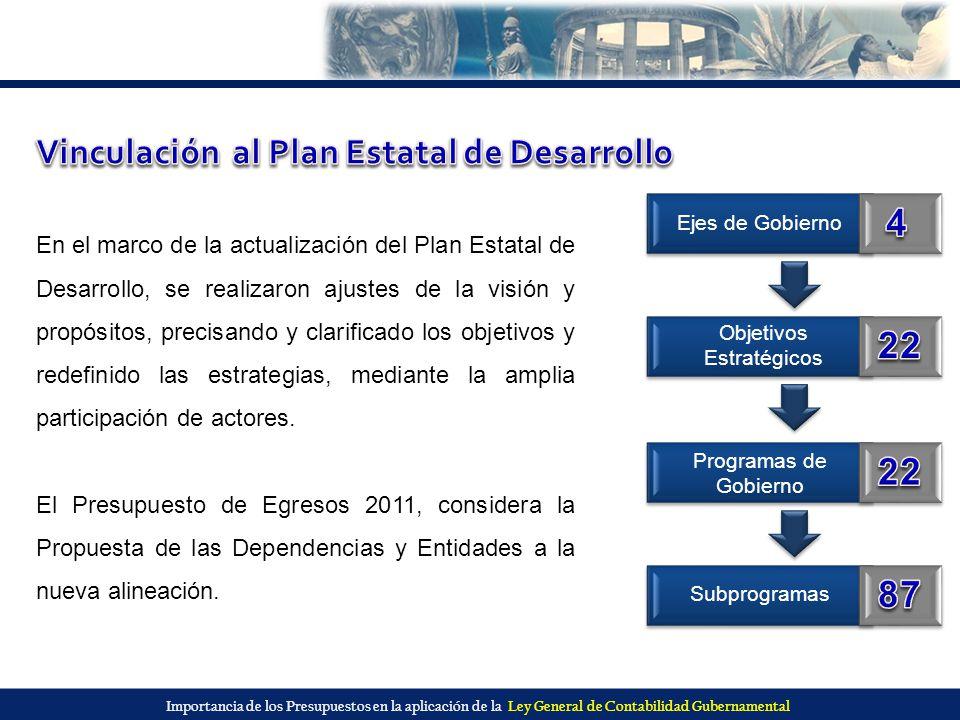 En el marco de la actualización del Plan Estatal de Desarrollo, se realizaron ajustes de la visión y propósitos, precisando y clarificado los objetivo