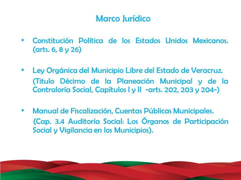 Marco Jurídico Constitución Política de los Estados Unidos Mexicanos. (arts. 6, 8 y 26) Ley Orgánica del Municipio Libre del Estado de Veracruz. (Titu