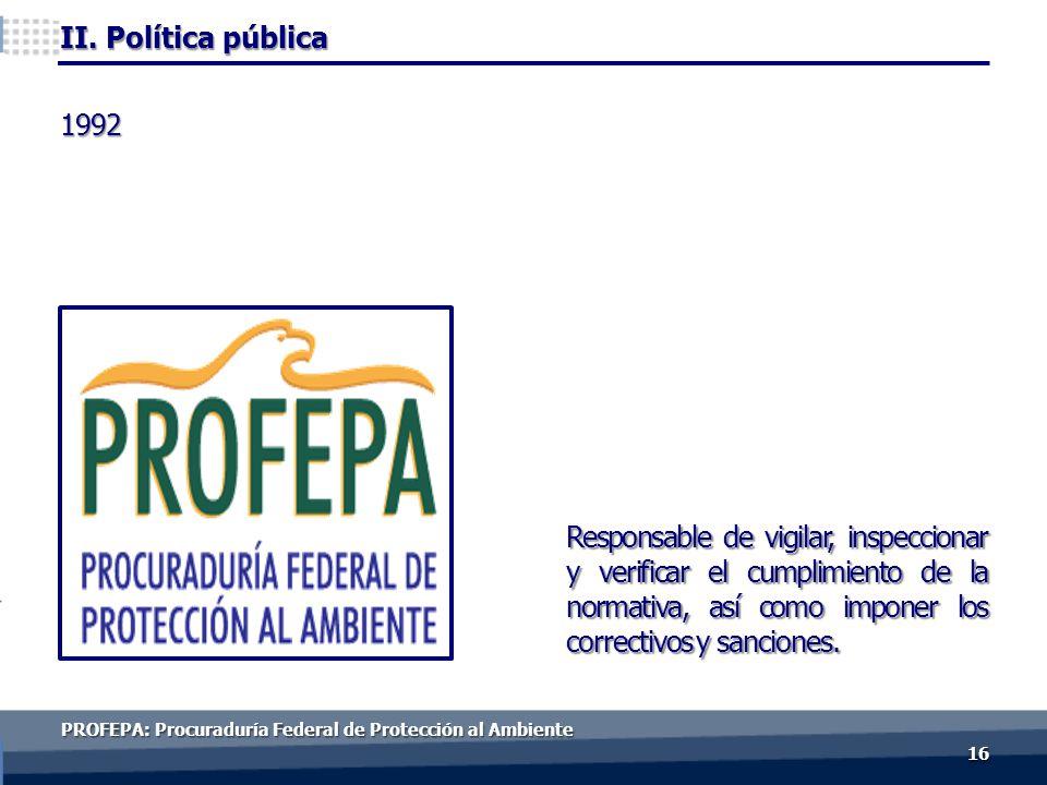 1616 Responsable de vigilar, inspeccionar y verificar el cumplimiento de la normativa, así como imponer los correctivos y sanciones. 1992 PROFEPA: Pro