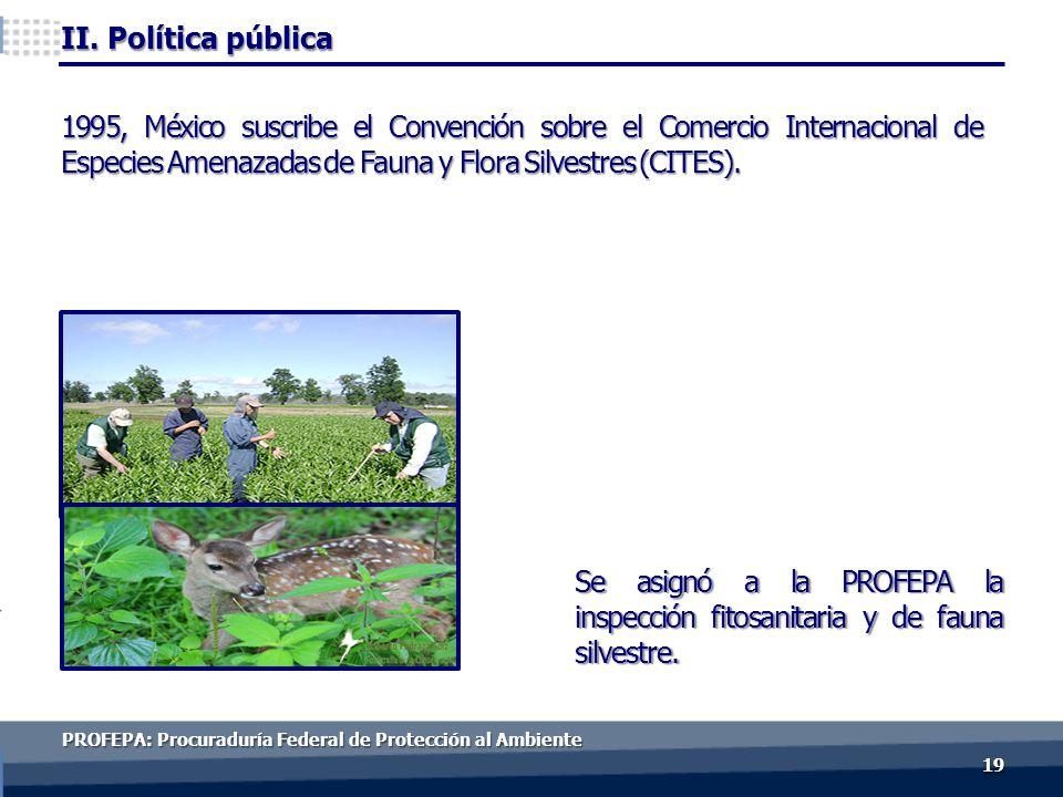 1919 Se asignó a la PROFEPA la inspección fitosanitaria y de fauna silvestre. Espacio geográfico con riqueza natural Espacio geográfico en grave deter