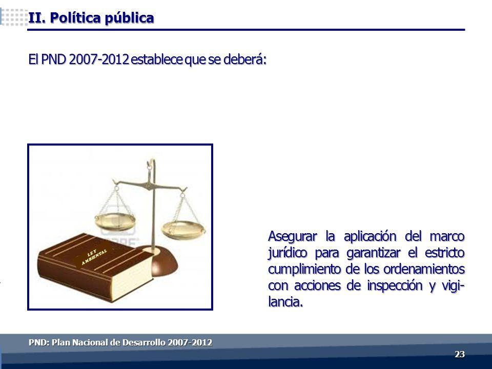 II. Política pública 2323 El PND 2007-2012 establece que se deberá: Asegurar la aplicación del marco jurídico para garantizar el estricto cumplimiento