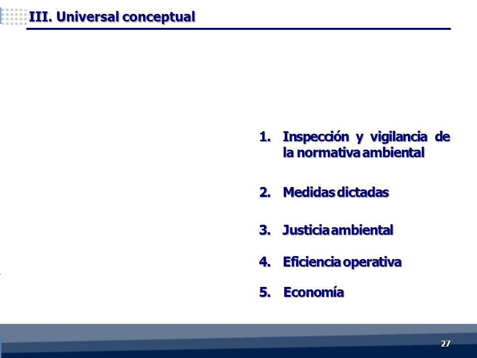 1.Inspección y vigilancia de la normativa ambiental 2.Medidas dictadas 3.Justicia ambiental 4.Eficiencia operativa 5. Economía III. Universal conceptu