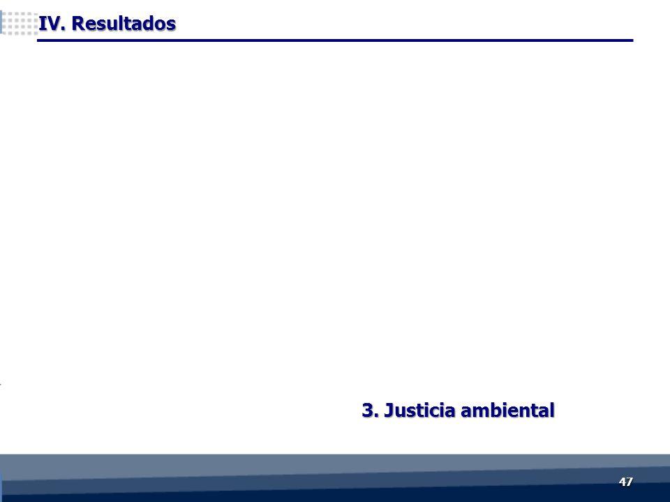 3. Justicia ambiental IV. Resultados 4747