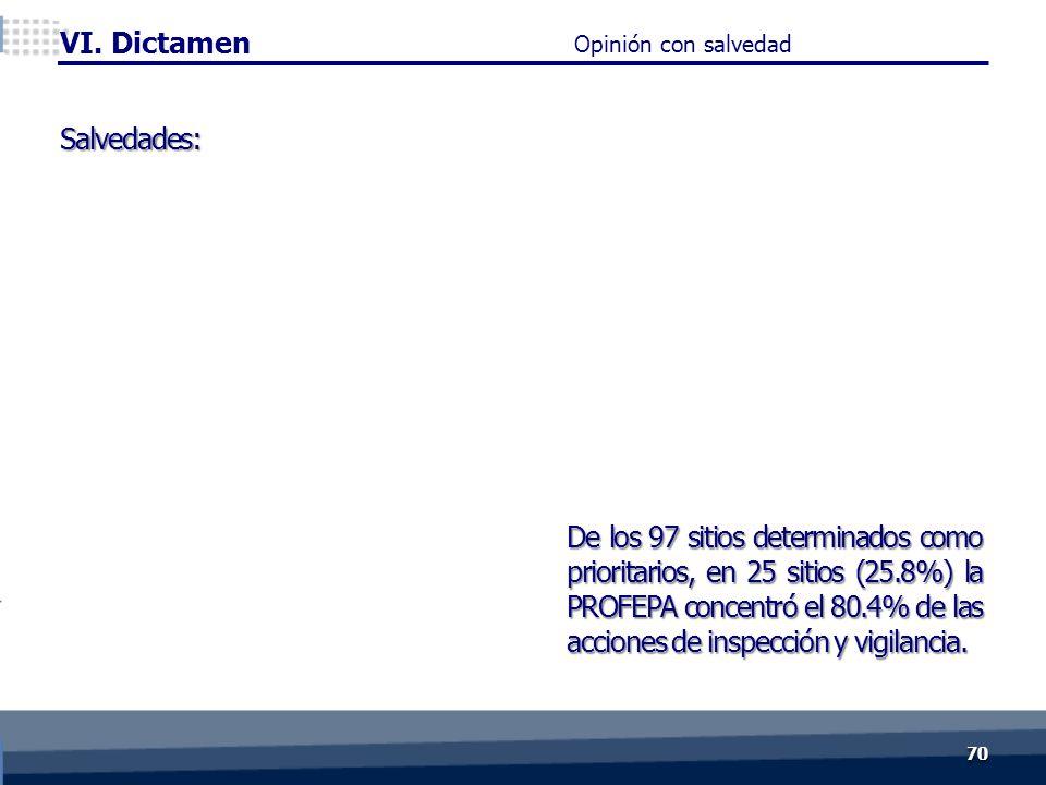De los 97 sitios determinados como prioritarios, en 25 sitios (25.8%) la PROFEPA concentró el 80.4% de las acciones de inspección y vigilancia.