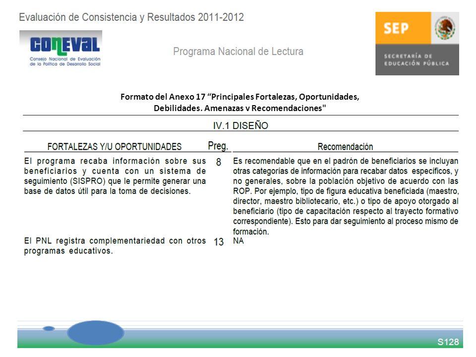 Formato del Anexo 17 Principales Fortalezas, Oportunidades, Debilidades, Amenazas y Recomendaciones