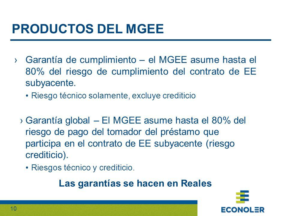 10 Garantía de cumplimiento – el MGEE asume hasta el 80% del riesgo de cumplimiento del contrato de EE subyacente.