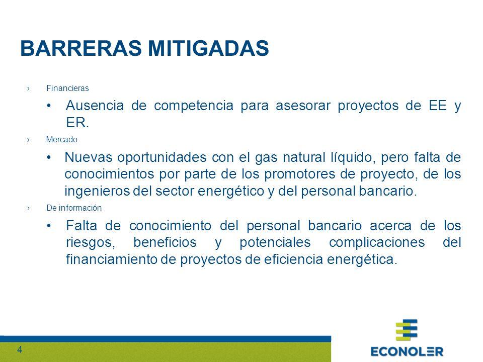 44 Financieras Ausencia de competencia para asesorar proyectos de EE y ER.
