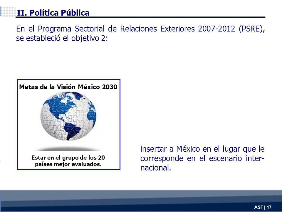 ASF | 17 insertar a México en el lugar que le corresponde en el escenario inter- nacional.