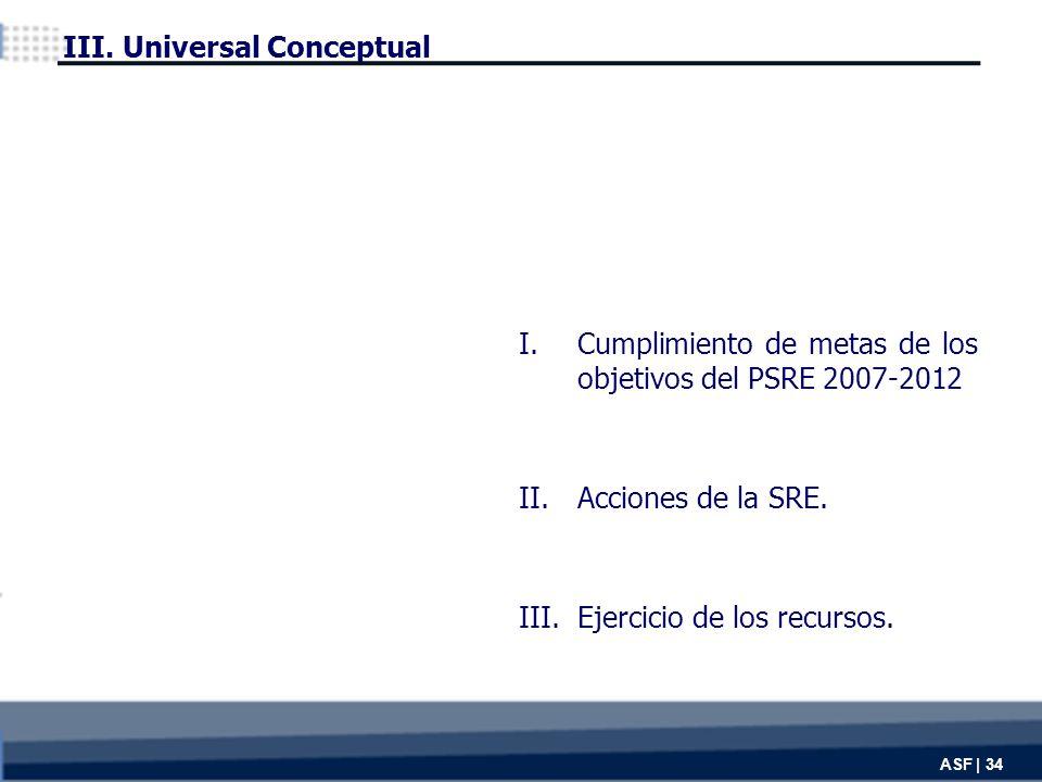 I.Cumplimiento de metas de los objetivos del PSRE 2007-2012 II.Acciones de la SRE.