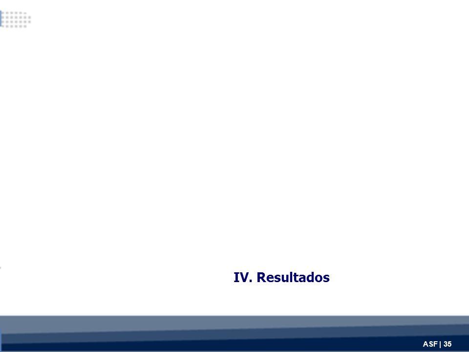 IV. Resultados ASF | 35