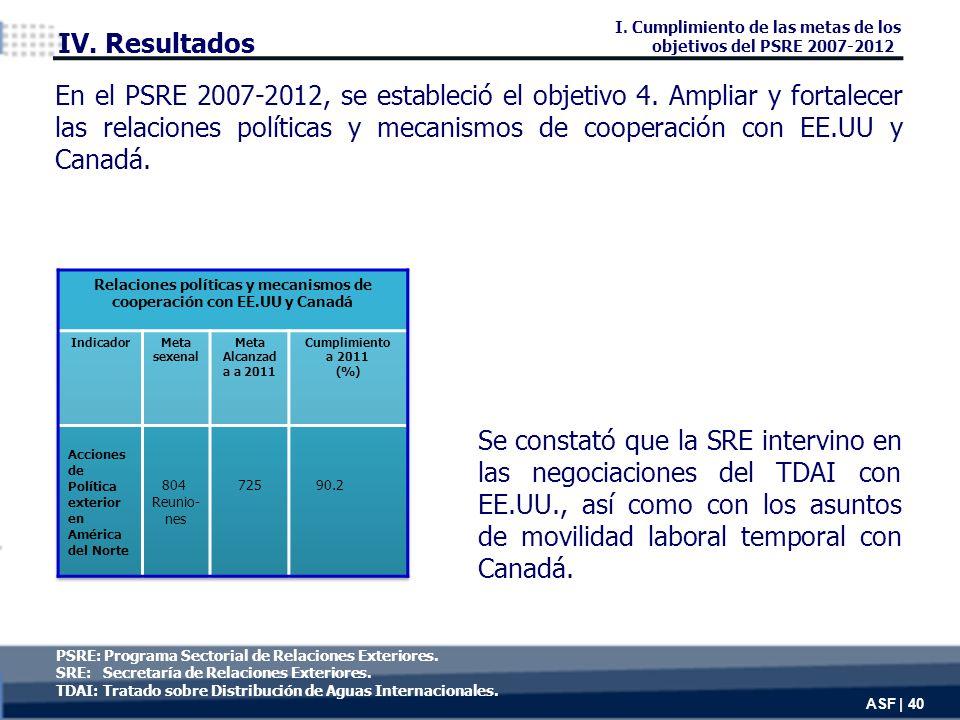 ASF | 40 Se constató que la SRE intervino en las negociaciones del TDAI con EE.UU., así como con los asuntos de movilidad laboral temporal con Canadá.
