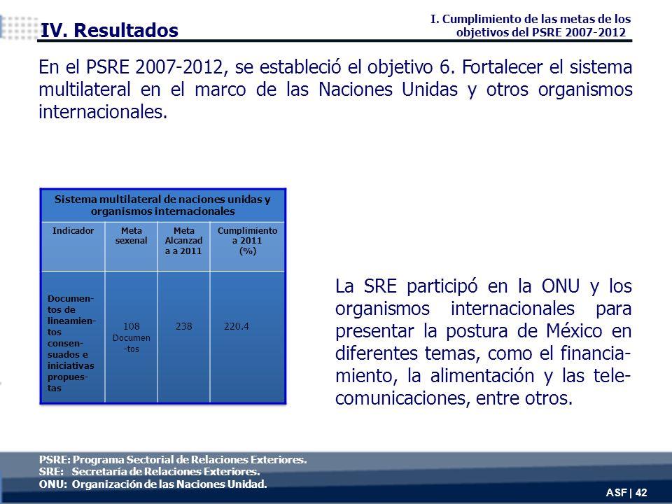 La SRE participó en la ONU y los organismos internacionales para presentar la postura de México en diferentes temas, como el financia- miento, la alimentación y las tele- comunicaciones, entre otros.