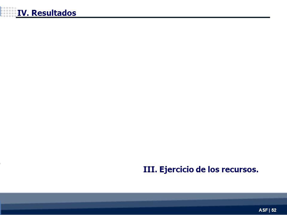 III.Ejercicio de los recursos. ASF | 52 IV. Resultados