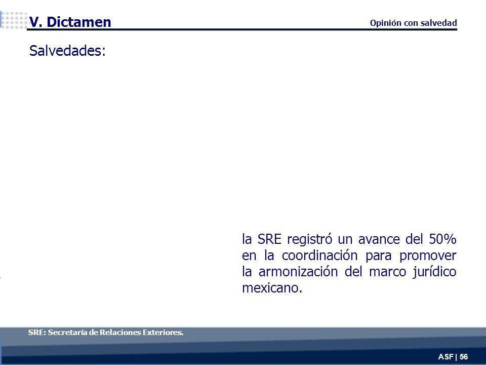 Salvedades: ASF | 56 SRE: Secretaría de Relaciones Exteriores.