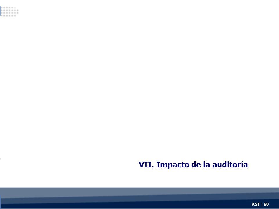 VII. Impacto de la auditoría ASF | 60