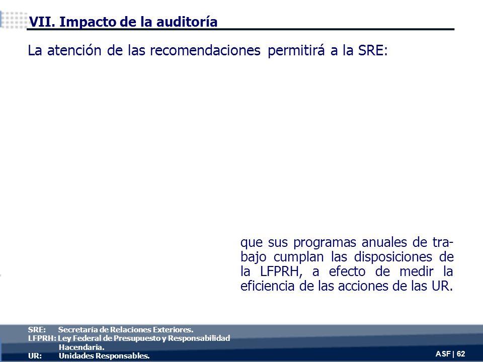 que sus programas anuales de tra- bajo cumplan las disposiciones de la LFPRH, a efecto de medir la eficiencia de las acciones de las UR.