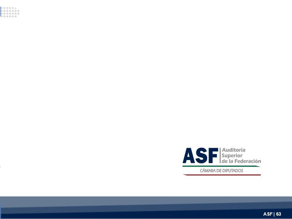 ASF | 63
