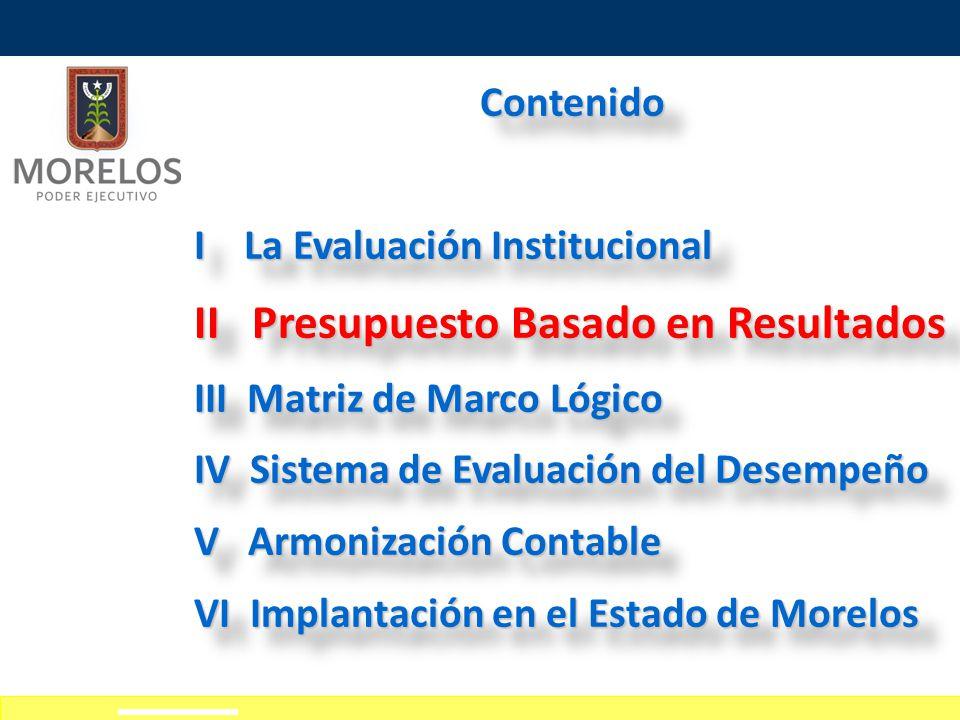 Definición de alcances del curso-taller Contexto Formulación Instrumentación Control Evaluación Poder Ejecutivo PND PED Morelos PSectoriales PRegional