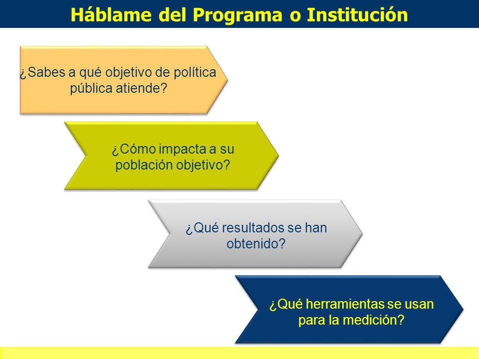 Definición de alcances del curso-taller 20 3 Análisis de Problemas Análisis de Objetivos Análisis de Alternativas Matriz de Indicadores (MI) Definició