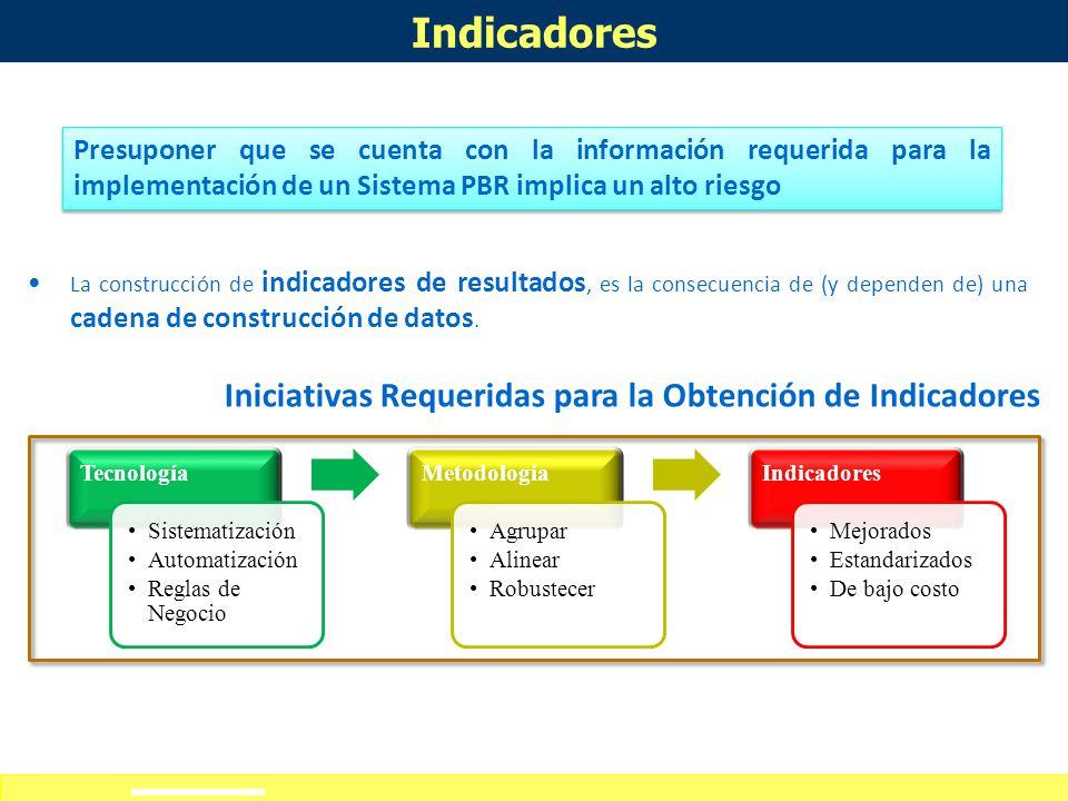 Definición de alcances del curso-taller Alcance del resultado de impacto final de impacto intermedio de producto de proceso Más estratégico Operativo