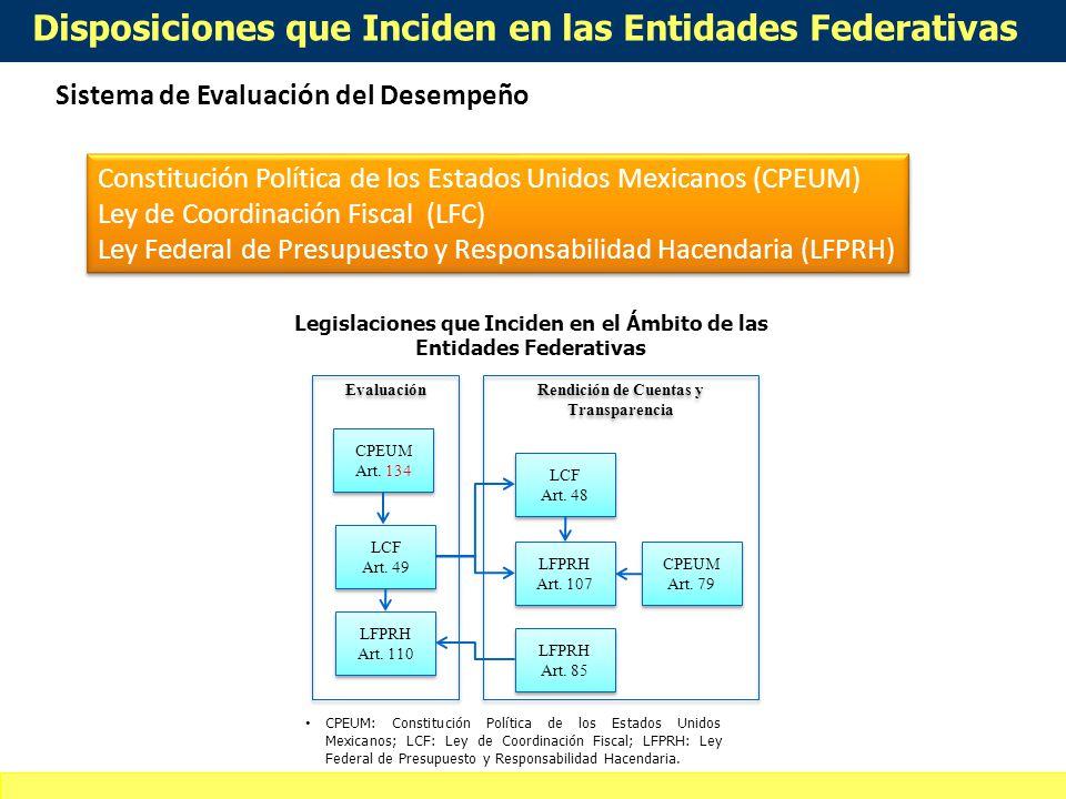Definición de alcances del curso-taller Contenido I La Evaluación Institucional II Presupuesto Basado en Resultados III Matriz de Marco Lógico IV Sist