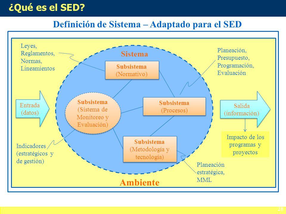 Definición de alcances del curso-taller 27 Sistema de Evaluación del Desempeño (SED) El Sistema de Evaluación del Desempeño (SED) se ha definido como: