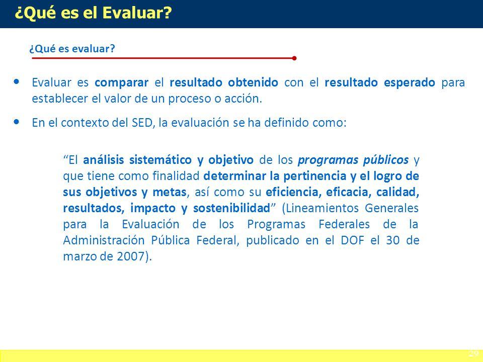 Definición de alcances del curso-taller 28 Subsistema (Normativo) Subsistema (Normativo) Subsistema (Procesos) Subsistema (Procesos) Subsistema (Metod