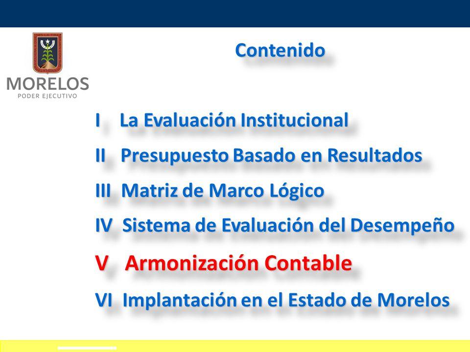 Definición de alcances del curso-taller 30 Planeación Programación Presupuesto Planeación Alineación Planeación Estratégica (MML) Ejercicio Seguimient