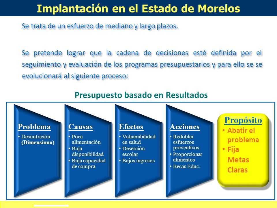 Definición de alcances del curso-taller La nueva administración gubernamental del Estado de Morelos en concordancia con los principios constitucionale