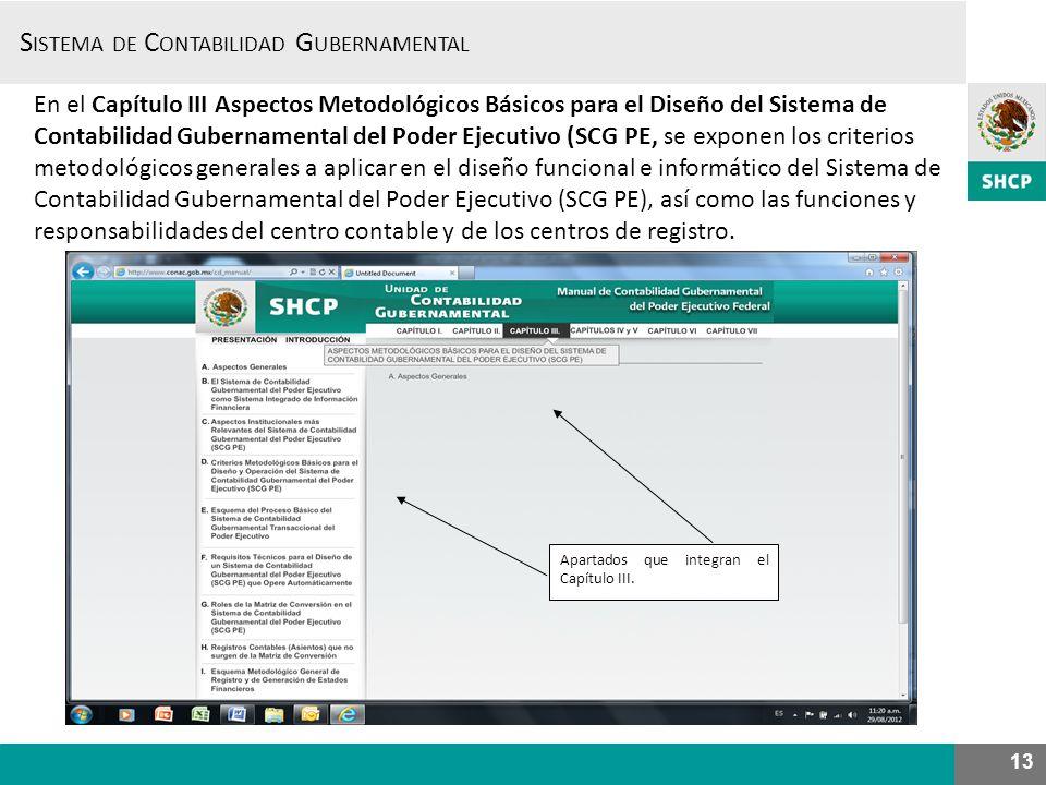 S ISTEMA DE C ONTABILIDAD G UBERNAMENTAL 13 En el Capítulo III Aspectos Metodológicos Básicos para el Diseño del Sistema de Contabilidad Gubernamental