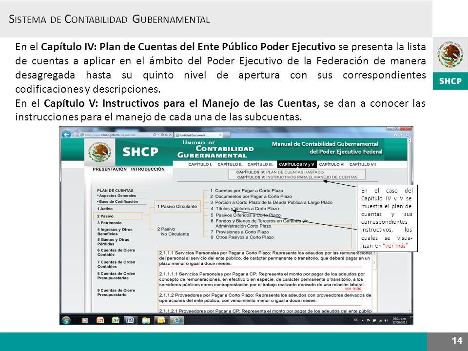 S ISTEMA DE C ONTABILIDAD G UBERNAMENTAL 14 En el Capítulo IV: Plan de Cuentas del Ente Público Poder Ejecutivo se presenta la lista de cuentas a apli