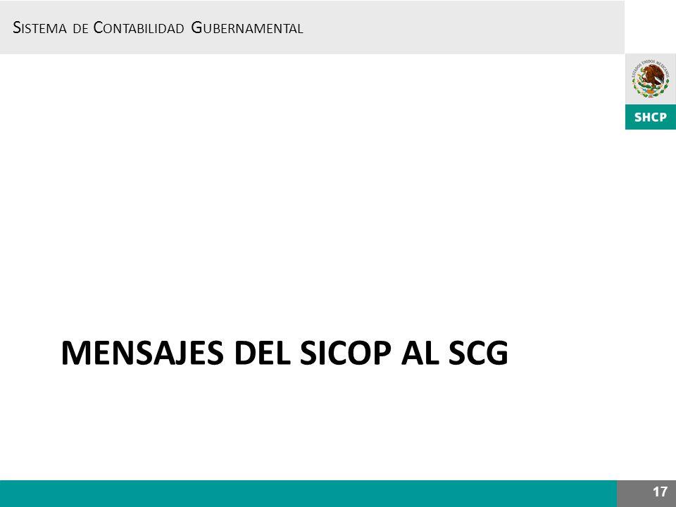 S ISTEMA DE C ONTABILIDAD G UBERNAMENTAL MENSAJES DEL SICOP AL SCG 17