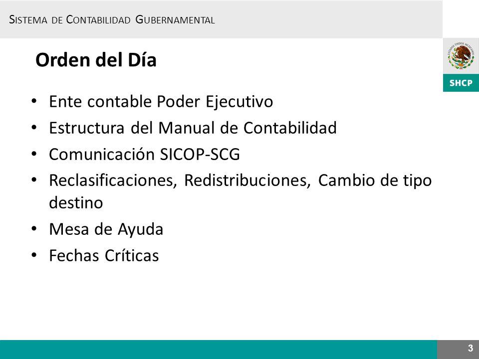 S ISTEMA DE C ONTABILIDAD G UBERNAMENTAL 3 Orden del Día Ente contable Poder Ejecutivo Estructura del Manual de Contabilidad Comunicación SICOP-SCG Re