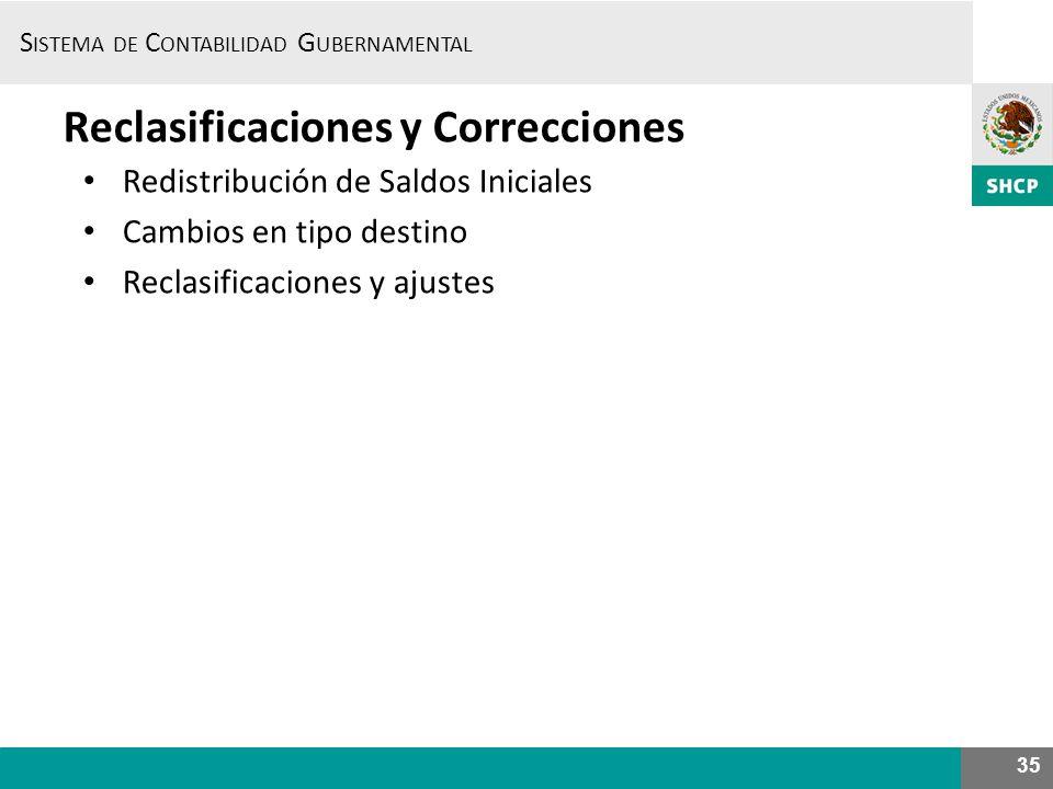 S ISTEMA DE C ONTABILIDAD G UBERNAMENTAL 35 Reclasificaciones y Correcciones Redistribución de Saldos Iniciales Cambios en tipo destino Reclasificacio