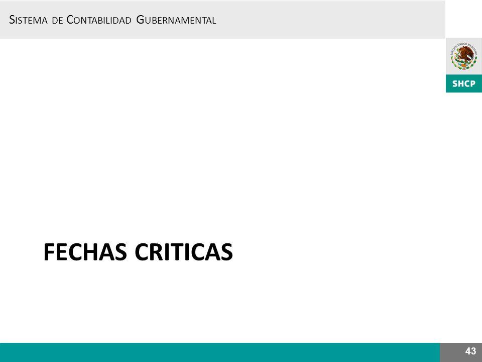 S ISTEMA DE C ONTABILIDAD G UBERNAMENTAL FECHAS CRITICAS 43